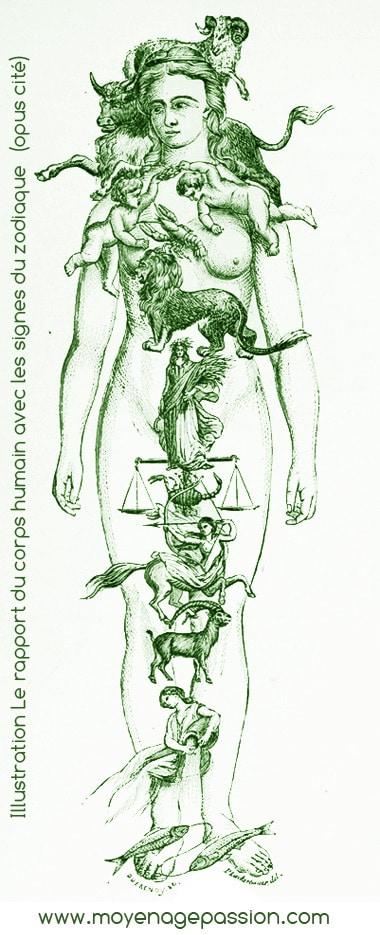 medecine_science_medievale_ecole_salerne_moyen-age_medicale_europeen_mediterraneen