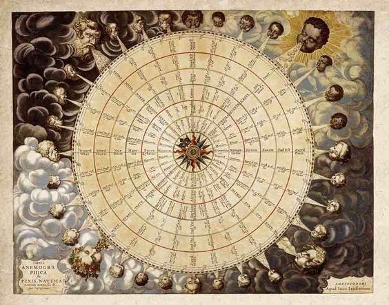 "Compas des vents XVIIIe siècle, Matthaus Seutter: ""Tabula Anemographica seu Pyxis Nautica"","