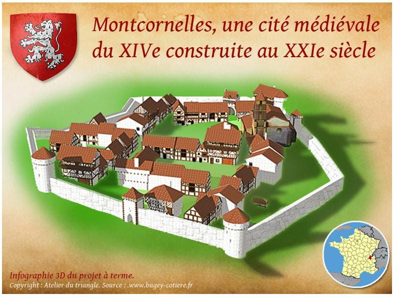 montcornelles_cite_medievale_chantier_parc_a_theme_lieux_interet_XIVe_moyen-age_central