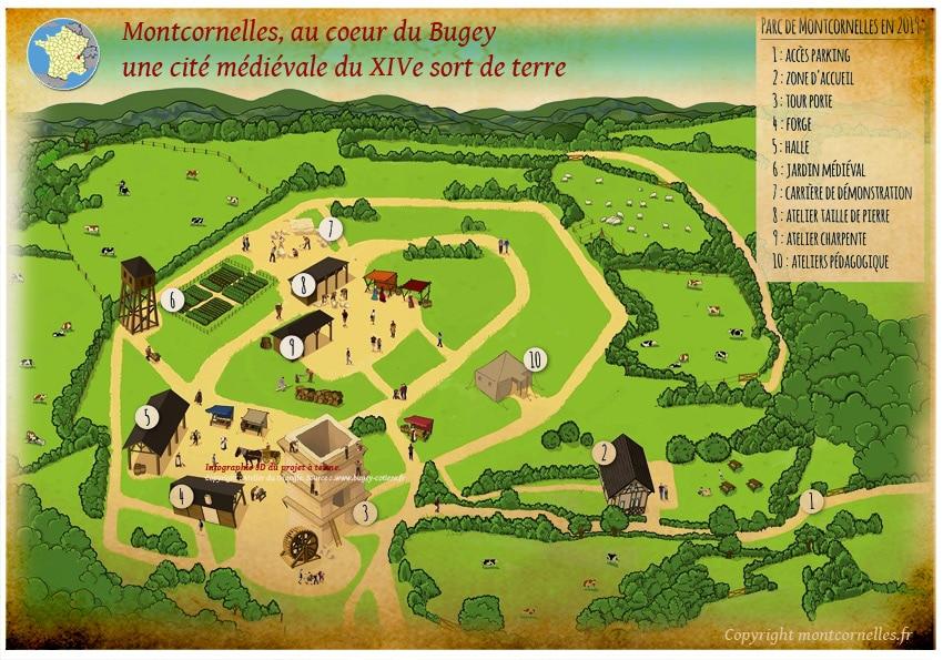 montcornelles_tourisme_bugey_agenda_chantier_batisseurs_medieval_moyen-age_central_XIVe