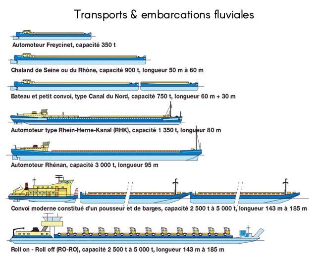 transport_fluviale_tournai_polemique_pont-medieval_moyen-age